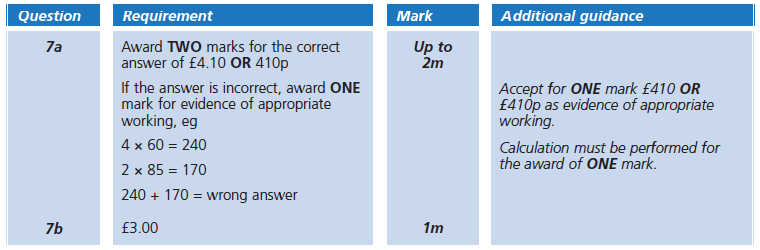 Answer 07 Maths KS2 SATs Papers 2005 - Year 6 Sample Paper 1, Numbers, Addition, Multiplication, Word Problems, Money