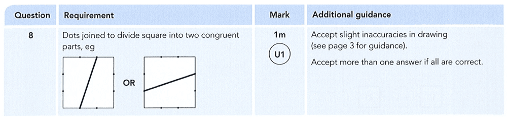 Answer 08 Maths KS2 SATs Papers 2012 - Year 6 Exam Paper 1, Geometry, Square, Logical Problems
