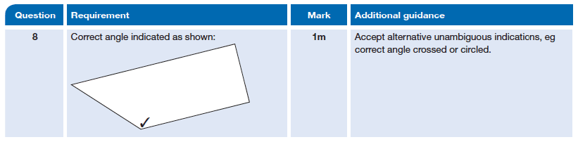 Answer 08 Maths KS2 SATs Papers 2014 - Year 6 Exam Paper 1, Geometry, Angles, Polygons