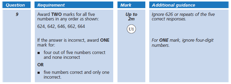 Answer 09 Maths KS2 SATs Papers 2005 - Year 6 Practice Paper 1, Numbers, Place Value, Logical Problems