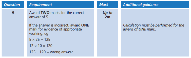 Answer 09 Maths KS2 SATs Papers 2006 - Year 6 Practice Paper 1, Numbers, Word Problems, Geometry, Rectangle