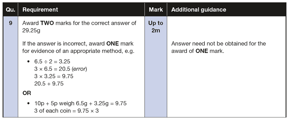 Answer 09 Maths KS2 SATs Papers 2016 - Year 6 Sample Paper 3 Reasoning,Numbers, Multiplication, Word Problems, Money