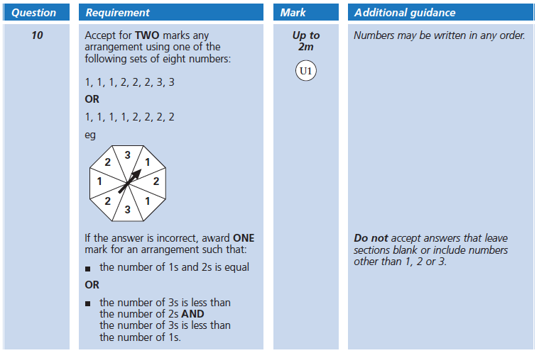 Answer 10 Maths KS2 SATs Papers 2005 - Year 6 Past Paper 2, Probability