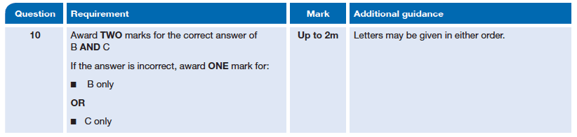 Answer 10 Maths KS2 SATs Papers 2014 - Year 6 Practice Paper 2, Geometry, Polygons, 2D shapes