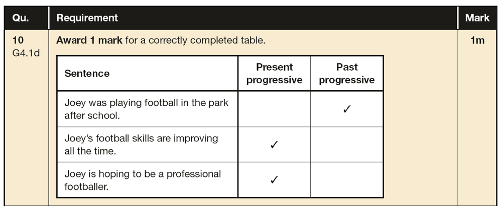 Answer 10 SPaG KS2 SATs Papers 2016 - Year 6 English Past Paper 1, Verb forms, tenses and consistency