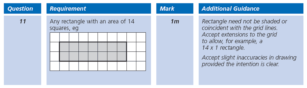 Answer 11 Maths KS2 SATs Papers 2000 - Year 6 Sample Paper 2, Geometry, Area & Perimeter, Compound Shapes, Rectangle