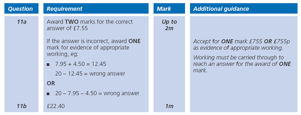 Answer 11 Maths KS2 SATs Papers 2008 - Year 6 Practice Paper 1, Numbers, Addition, Subtraction, Word Problems, Money