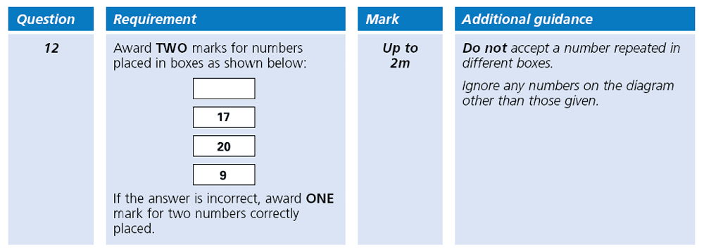 Answer 12 Maths KS2 SATs Papers 2001 - Year 6 Practice Paper 1, Numbers, Even and odd Numbers, Prime Numbers