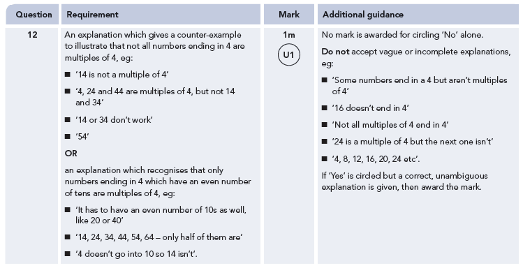 Answer 12 Maths KS2 SATs Papers 2009 - Year 6 Exam Paper 1, Numbers, Multiples, Logical Problems