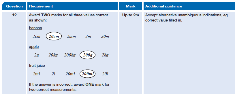 Answer 12 Maths KS2 SATs Papers 2014 - Year 6 Exam Paper 2, Measurement