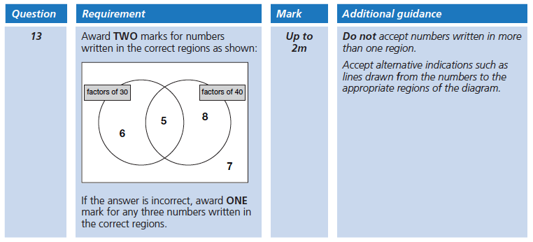 Answer 13 Maths KS2 SATs Papers 2006 - Year 6 Practice Paper 1, Numbers, Factors, Statistics, Venn Diagrams