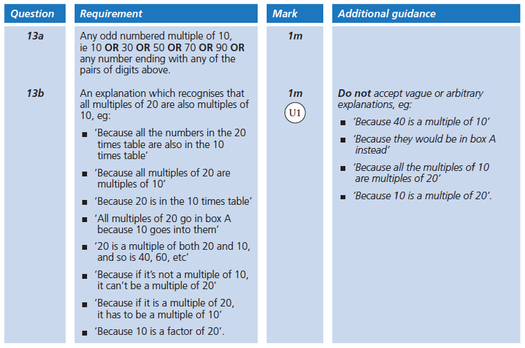 Answer 13 Maths KS2 SATs Papers 2006 - Year 6 Practice Paper 2, Numbers, Multiples, Logical Problems