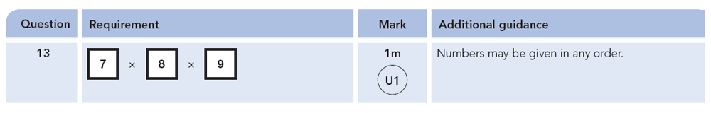 Answer 13 Maths KS2 SATs Papers 2012 - Year 6 Past Paper 2, Numbers, Factors