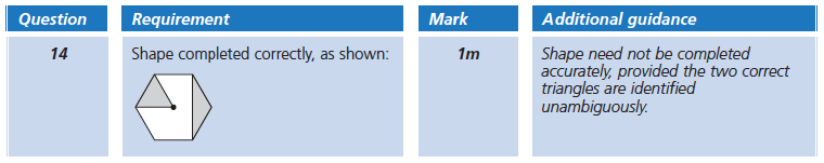 Answer 14 Maths KS2 SATs Papers 2005 - Year 6 Past Paper 2, Geometry, 2D shapes, Rotations