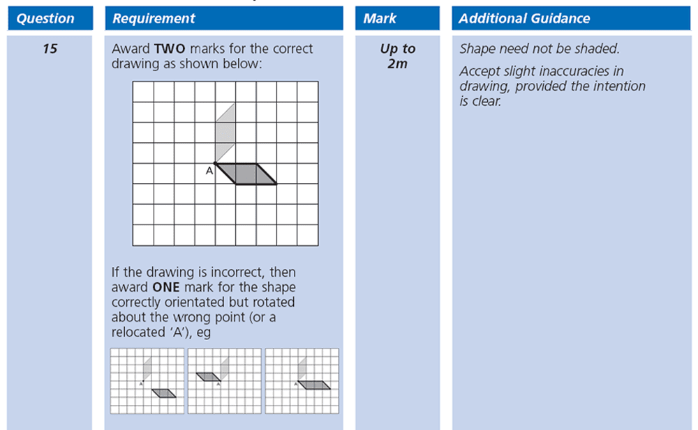 Answer 15 Maths KS2 SATs Papers 2000 - Year 6 Sample Paper 2, Geometry, Rotations, 2D shapes
