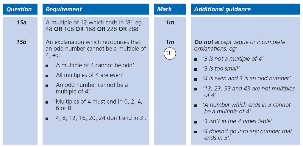 Answer 15 Maths KS2 SATs Papers 2007 - Year 6 Exam Paper 1, Numbers, Multiples, Logical Problems