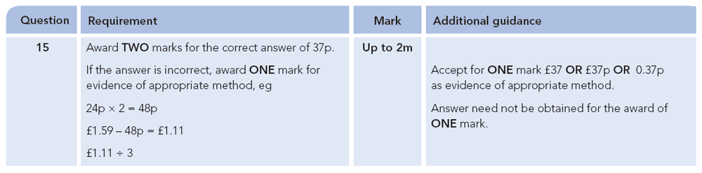 Answer 15 Maths KS2 SATs Papers 2012 - Year 6 Practice Paper 2, Numbers, Word Problems, Decimals, Money