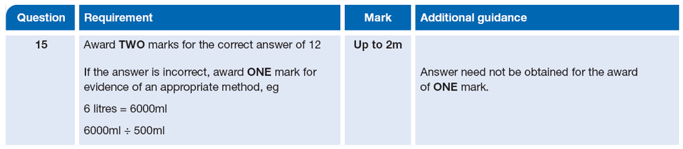 Answer 15 Maths KS2 SATs Papers 2013 - Year 6 Practice Paper 2, Numbers, Division, Word Problems, Measurement, Unit Conversions
