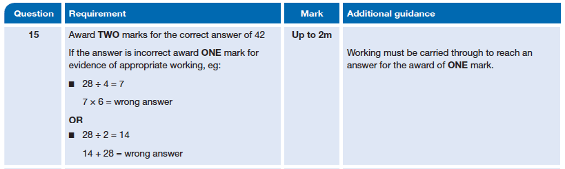 Answer 15 Maths KS2 SATs Papers 2014 - Year 6 Sample Paper 1, Geometry, Area & Perimeter, 2D shapes, Logical Problems