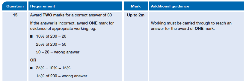 Answer 15 Maths KS2 SATs Papers 2014 - Year 6 Sample Paper 2, Numbers, Word Problems, Percentages
