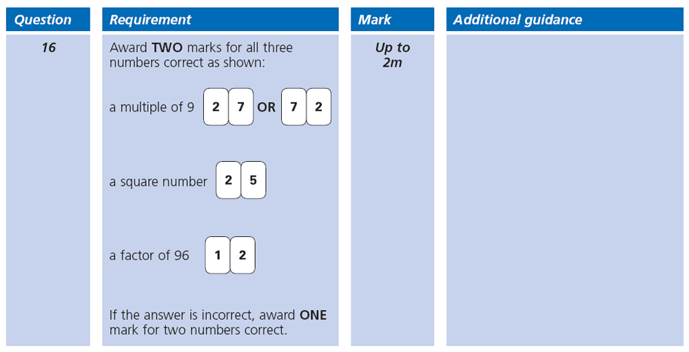 Answer 16 Maths KS2 SATs Papers 2003 - Year 6 Practice Paper 1, Numbers, Factors, Square Numbers, Multiples, Even and odd Numbers