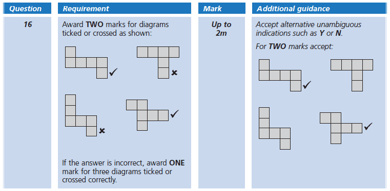 Answer 16 Maths KS2 SATs Papers 2005 - Year 6 Exam Paper 1, Geometry, Nets of Solids, Cubes and Cuboids