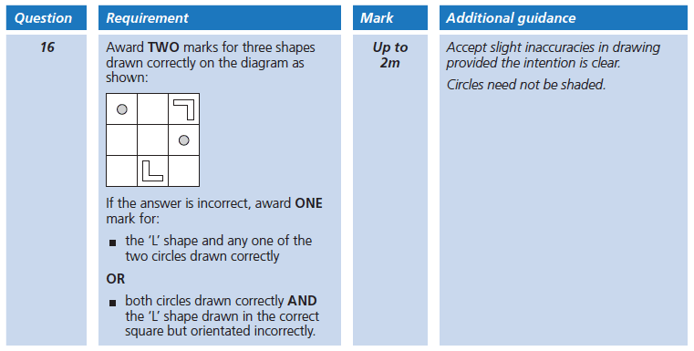 Answer 16 Maths KS2 SATs Papers 2006 - Year 6 Exam Paper 1, Geometry, 2D shapes, Rotations