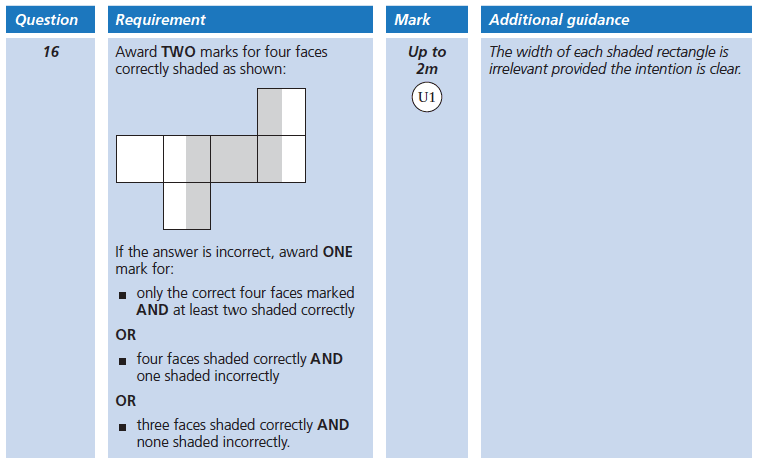Answer 16 Maths KS2 SATs Papers 2006 - Year 6 Exam Paper 2, Geometry, Nets of Solids, Cubes and Cuboids
