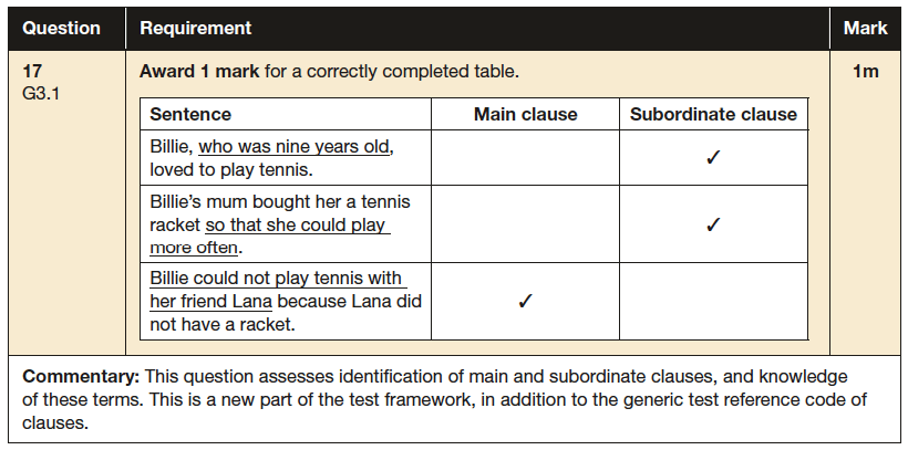 Answer 17 SPaG KS2 SATs Papers 2016 - Year 6 English Practice Paper 1, Combining words, phrases and clauses