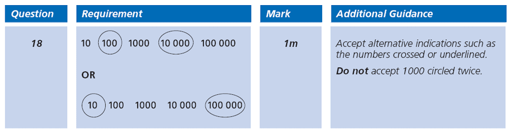 Answer 18 Maths KS2 SATs Papers 2000 - Year 6 Past Paper 1, Numbers, Multiplication