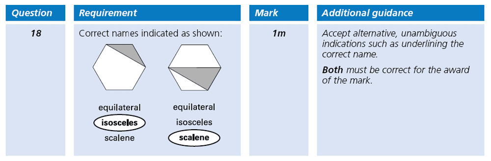 Answer 18 Maths KS2 SATs Papers 2001 - Year 6 Past Paper 2, Geometry, Polygons, Triangles