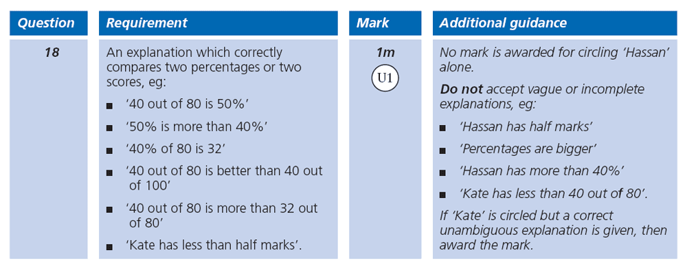 Answer 18 Maths KS2 SATs Papers 2007 - Year 6 Practice Paper 2, Numbers, Percentages, Word Problems