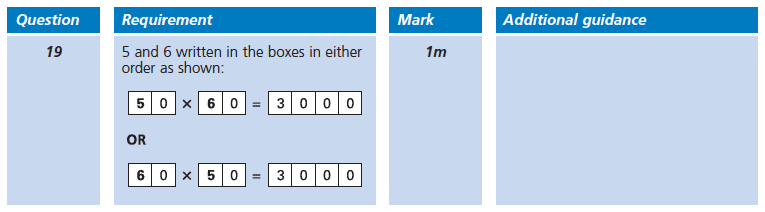 Answer 19 Maths KS2 SATs Papers 2002 - Year 6 Sample Paper 1, Numbers, Missing Digits, Multiplication