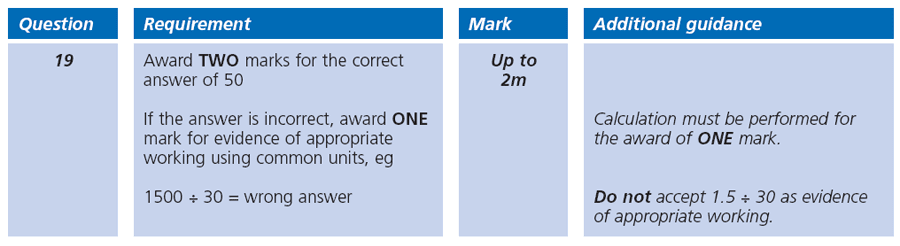 Answer 19 Maths KS2 SATs Papers 2003 - Year 6 Sample Paper 1, Numbers, Division, Word Problems, Measurement, Unit Conversions