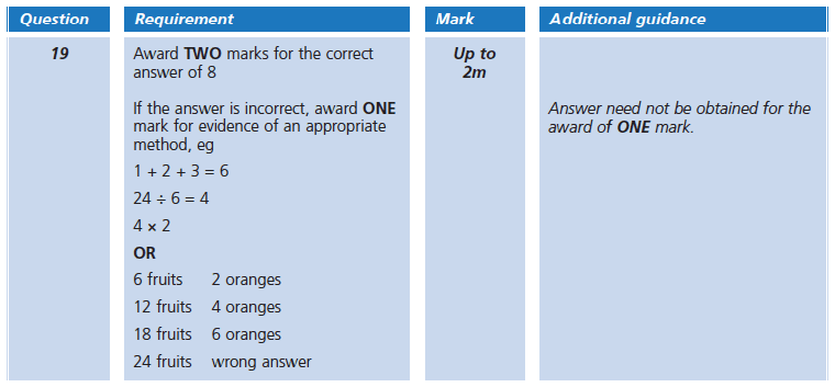 Answer 19 Maths KS2 SATs Papers 2005 - Year 6 Sample Paper 2, Numbers, Word Problems, Ratio & Proportion
