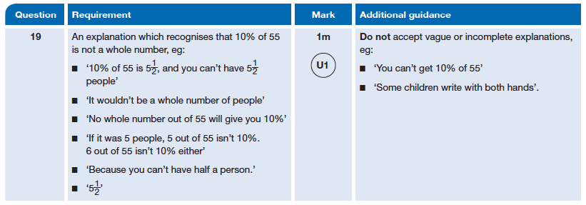 Answer 19 Maths KS2 SATs Papers 2014 - Year 6 Sample Paper 1, Numbers, Word Problems, Percentages, Logical Problems