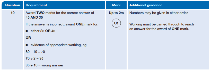 Answer 19 Maths KS2 SATs Papers 2014 - Year 6 Sample Paper 2, Numbers, Word Problems, Algebra, Linear Equations