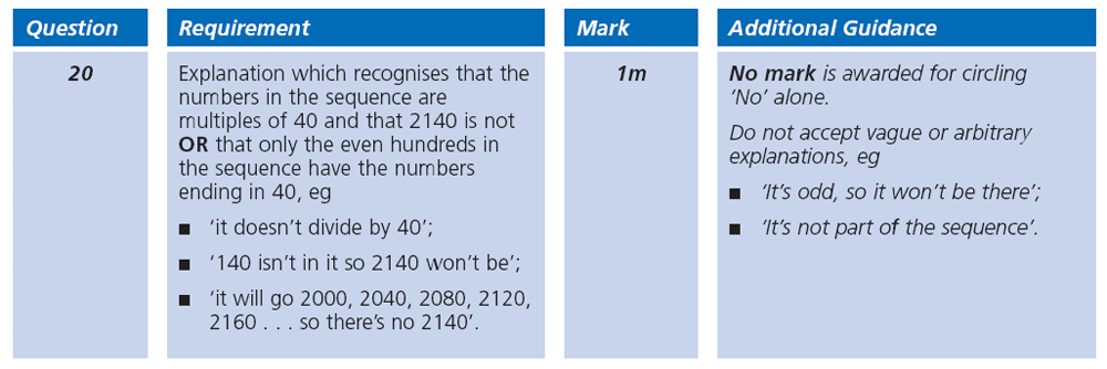 Answer 20 Maths KS2 SATs Papers 2000 - Year 6 Practice Paper 1, Algebra, Patterns & Sequences