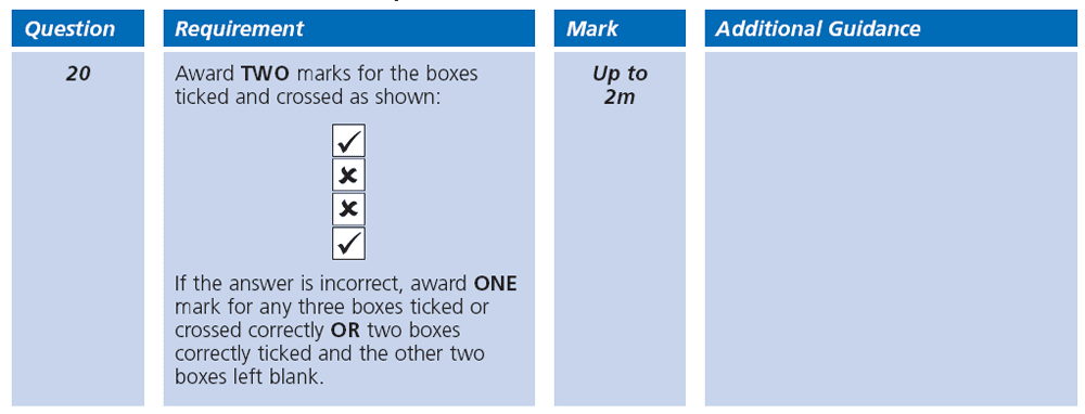 Answer 20 Maths KS2 SATs Papers 2000 - Year 6 Practice Paper 2, Geometry, 2D shapes, Angles