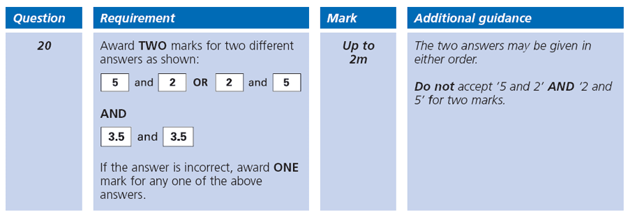 Answer 20 Maths KS2 SATs Papers 2003 - Year 6 Practice Paper 1, Geometry, Triangles, Logical Problems