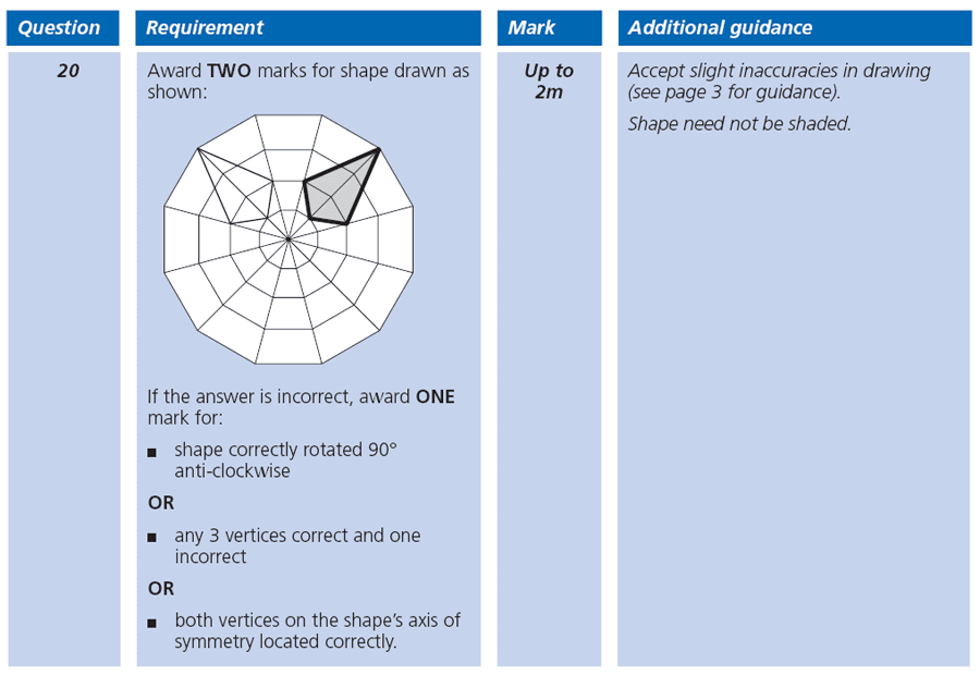 Answer 20 Maths KS2 SATs Papers 2007 - Year 6 Sample Paper 2, Geometry, 2D shapes, Rotations