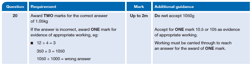 Answer 20 Maths KS2 SATs Papers 2014 - Year 6 Exam Paper 1, Ratio & Proportion, Recipe Problems