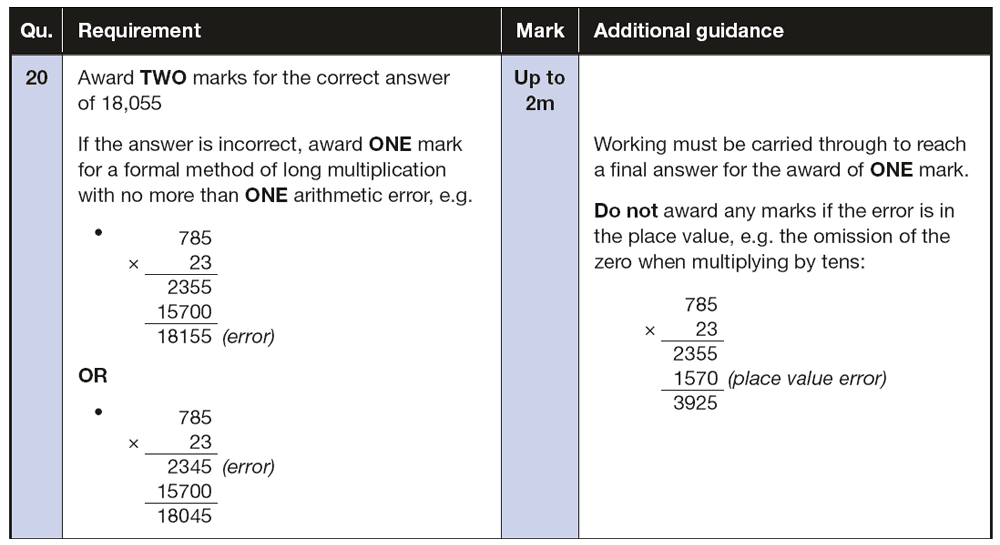 Answer 20 Maths KS2 SATs Papers 2018 - Year 6 Past Paper 1 Arithmetic, Numbers, Multiplication