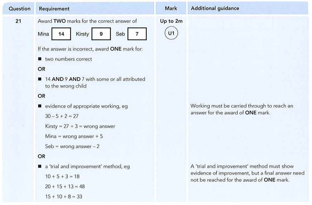 Answer 21 Maths KS2 SATs Papers 2012 - Year 6 Past Paper 1, Numbers, Word Problems, Algebra, Algebra Dependent Problems