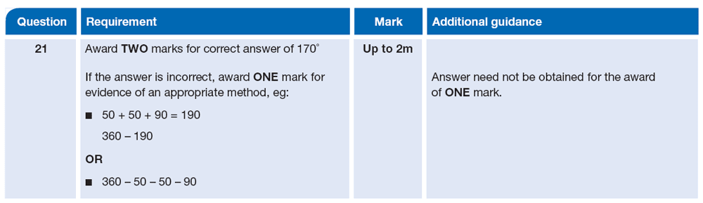 Answer 21 Maths KS2 SATs Papers 2013 - Year 6 Past Paper 2, Geometry, Angles