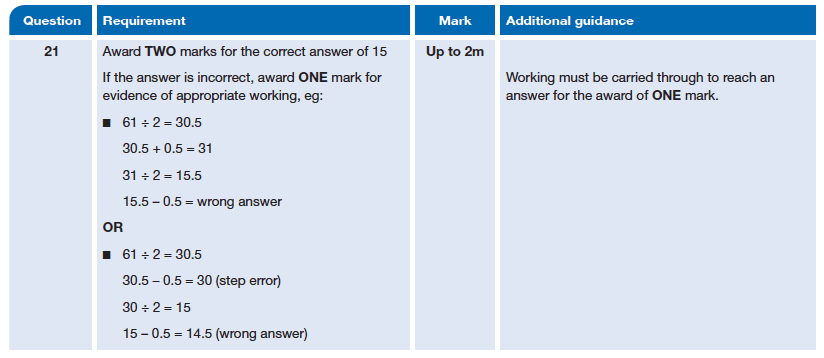 Answer 21 Maths KS2 SATs Papers 2014 - Year 6 Past Paper 2, Numbers, Multiplication, Division, Subtraction, Addition, Word Problems
