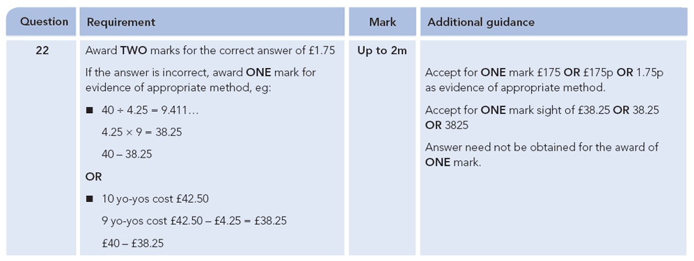 Answer 22 Maths KS2 SATs Papers 2012 - Year 6 Sample Paper 2, Numbers, Word Problems, Decimals, Money