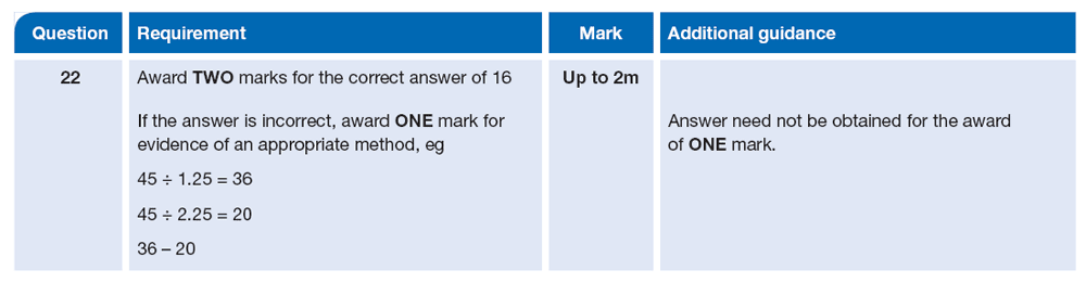 Answer 22 Maths KS2 SATs Papers 2013 - Year 6 Sample Paper 2, Numbers, Division, Word Problems, Decimals, Logical Problems