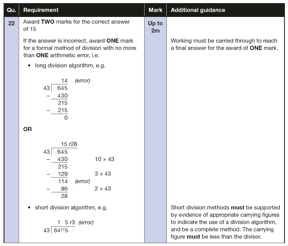 Answer 22 Maths KS2 SATs Papers 2018 - Year 6 Sample Paper 1 Arithmetic, Numbers, Division
