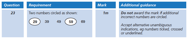 Answer 23 Maths KS2 SATs Papers 2006 - Year 6 Sample Paper 2, Numbers, Prime Numbers